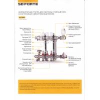 Коллекторная группа для системы теплый пол SD FORTE